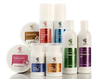 cbd for skin irritations